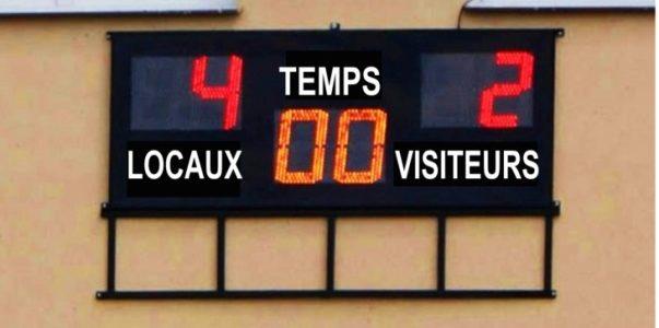 panneau d'affichage des scores